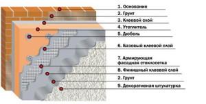 tehnologija-mokryj-fasad-8